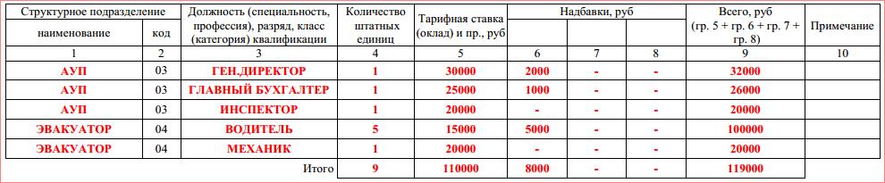shtatka-2