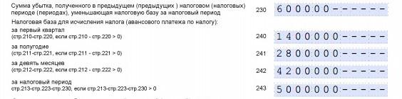 усн 2.2-2