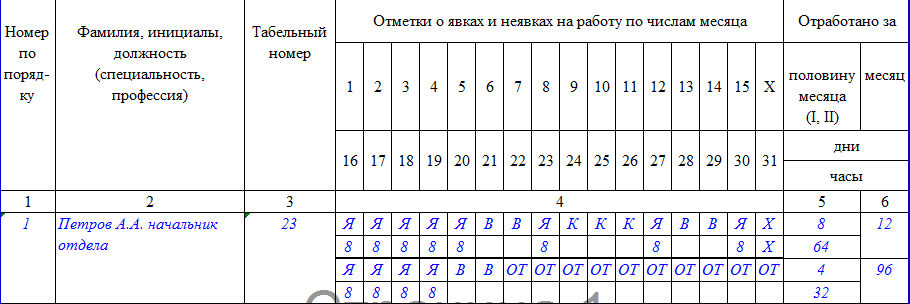 Программа По Заполнению Табеля Учета Рабочего Времени Скачать Бесплатно - фото 9