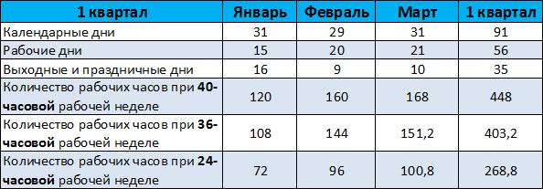 Пк2016-1-2-2