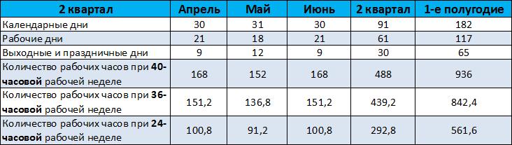 Пк2016-2-2-1