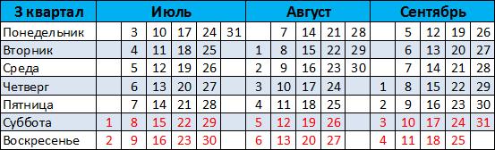 Пк2016-3-1
