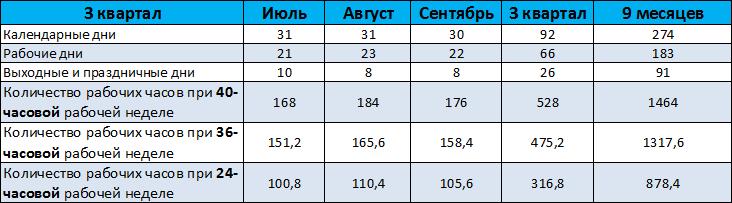 Пк2016-3-2-1