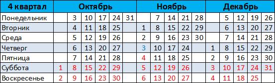 Пк2016-4-1