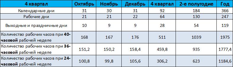 Пк2016-4-2-1