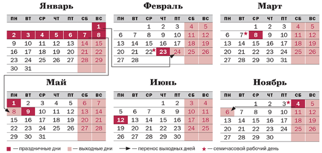 Лунный календарь на сегодня день за днем рождения
