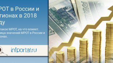 Photo of МРОТ – что это такое зачем нужен, величина МРОТ в России и регионах в 2018 году